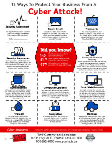 check list of cyber security points for a business